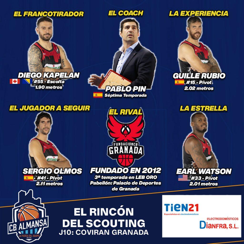 Scouting CB Almansa - Coviran Granada