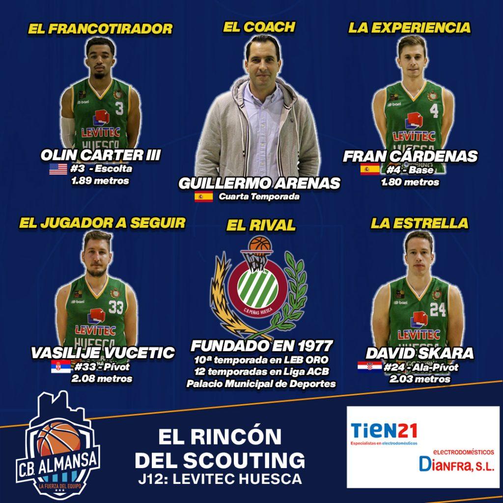 Los Rivales del CB Almansa Levitec Huesca