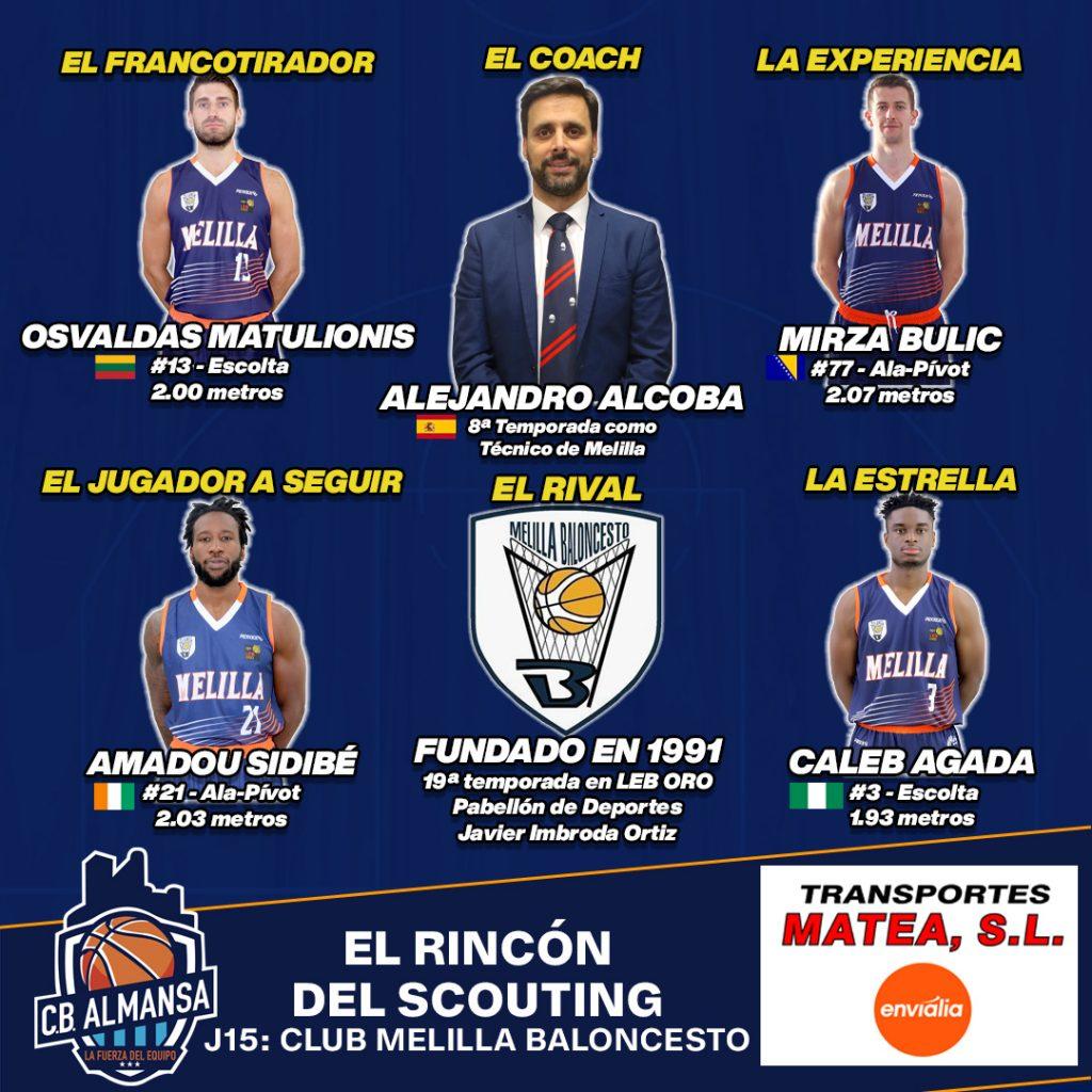 Jornada 15 Club Melilla Baloncesto Afanion CB Almansa