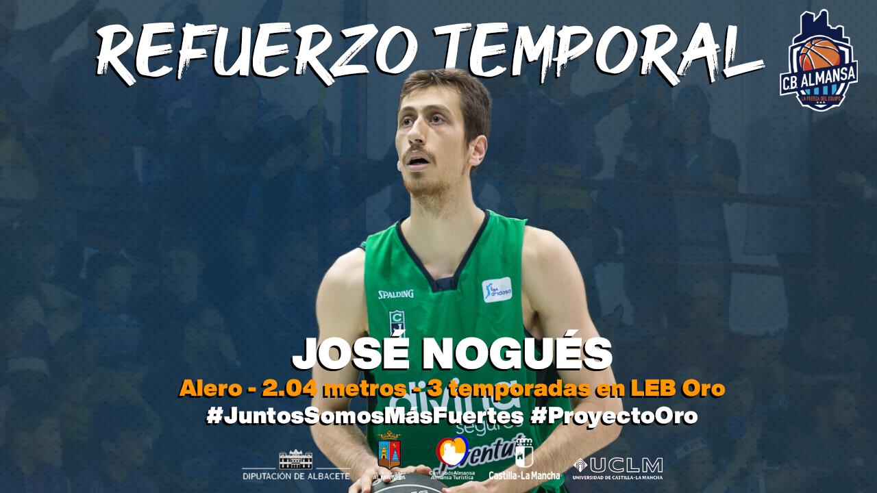 José Nogués CB Almansa