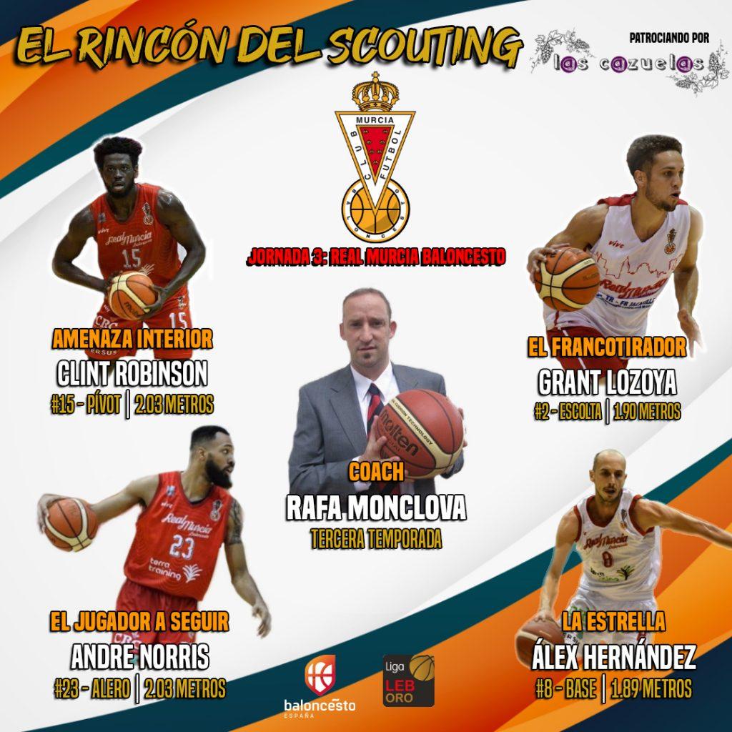 El Rincón del Scouting Real Murcia Baloncesto