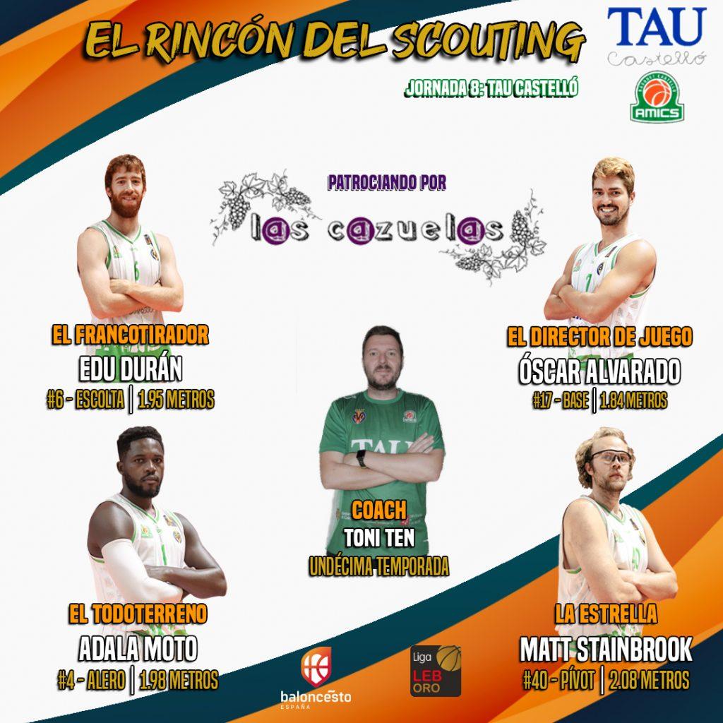 El Rincón del Scouting: TAU Castelló