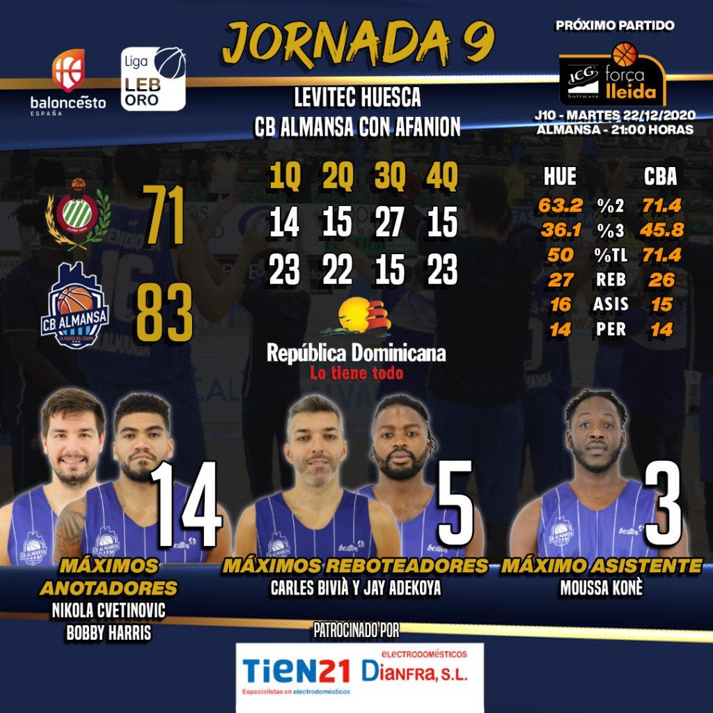 Los datos del partido: Levitec Huesca vs CB Almansa con AFANION