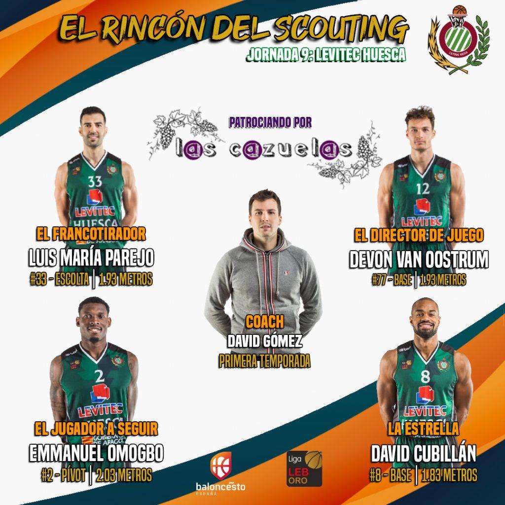 El Rincón del Scouting - Levitec Huesca