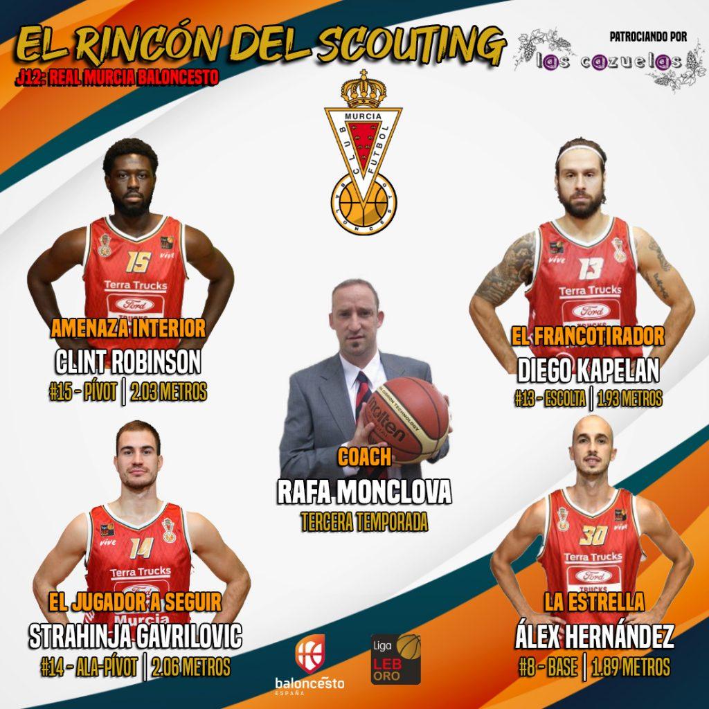 El Rincón del Scouting: Real Murcia Baloncesto