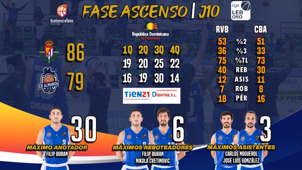 Los números del encuentro: RVB - CB Almansa con AFANION