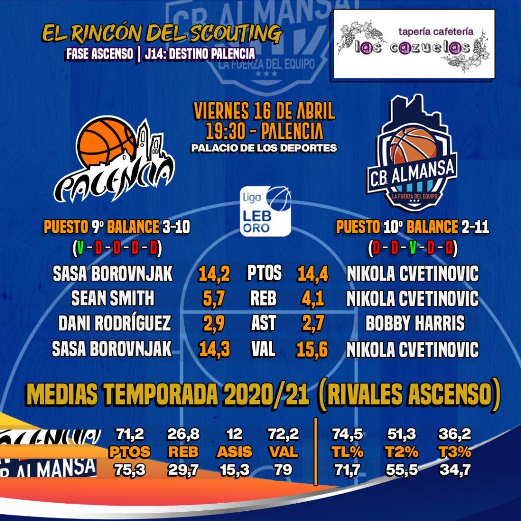 La comparativa: Destino Palencia vs CB Almansa con AFANION