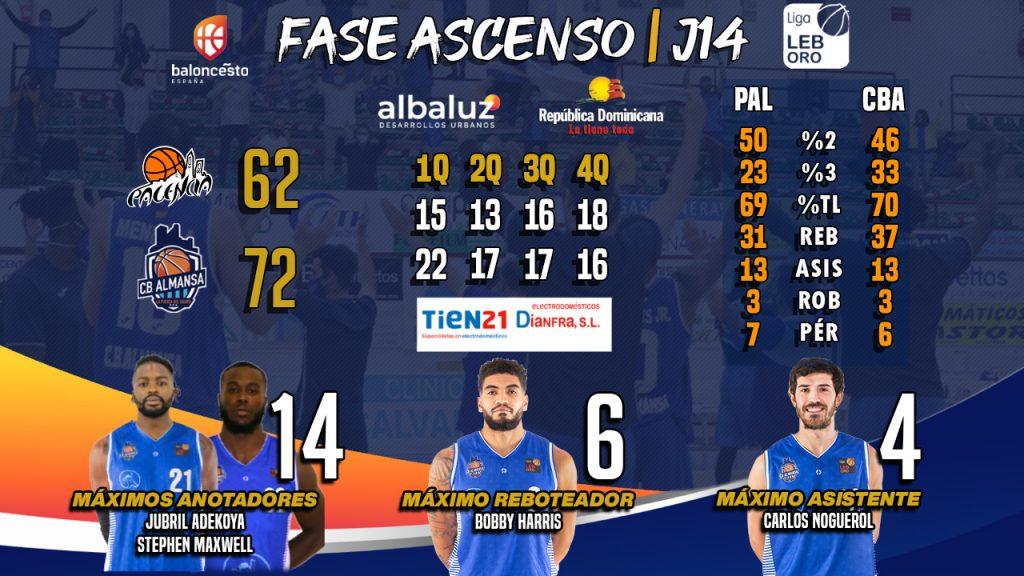 Los números de Dianfra-Tien 21: Destino Palencia vs CB Almansa con AFANION