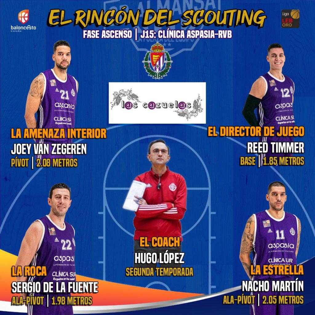 El Rincón del Scouting: RVB