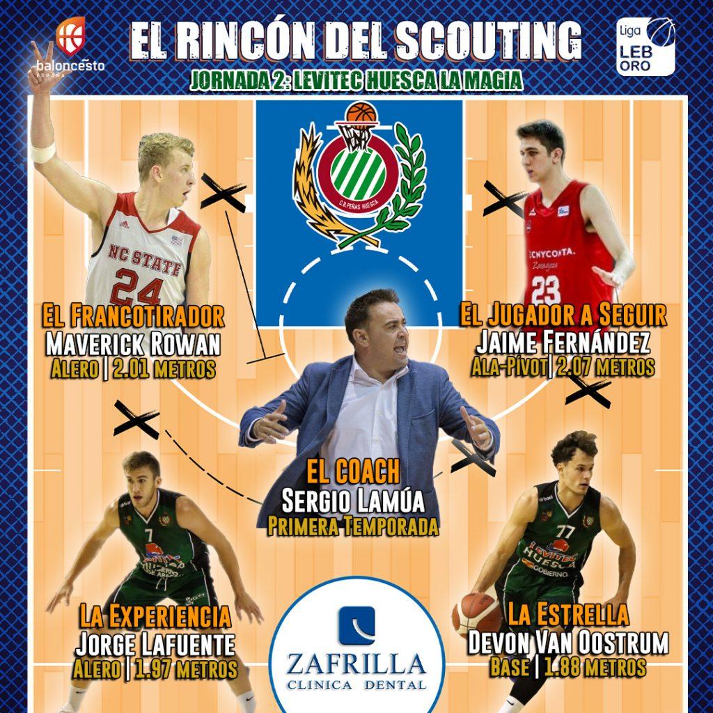 El Rincón del Scouting: Levitec Huesca La Magia