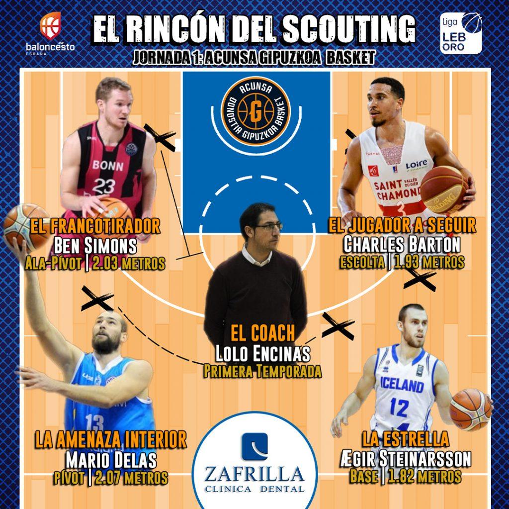 El Rincón del Scouting: Acunsa Gipuzkoa Basket